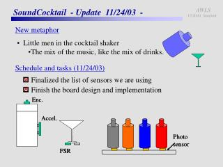 SoundCocktail - Redesign 11/24/03 -