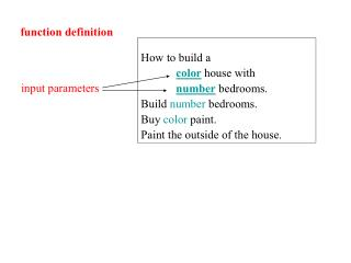 The most effective method to manufacture a shading house with number rooms. Assemble number rooms. Purchase shading pain