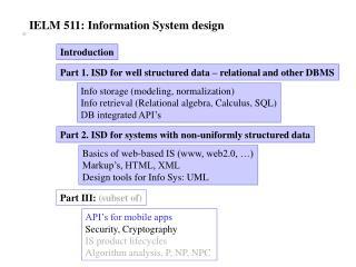 IELM 511: Data Framework plan