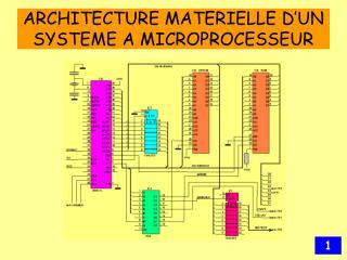 Structural planning MATERIELLE D UN SYSTEME A MICROPROCESSEUR