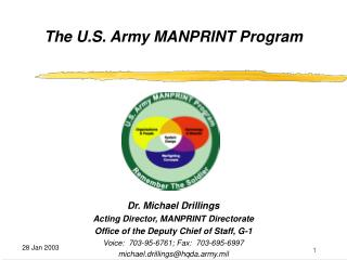 The U.S. Armed force MANPRINT Program
