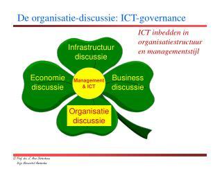 De organisatie-discussie: ICT-administration