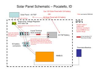 Sun powered Panel Schematic Pocatello, ID