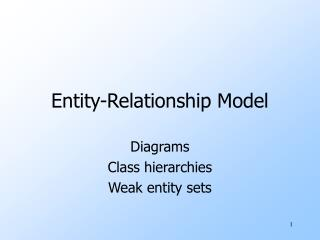 Substance Relationship Model