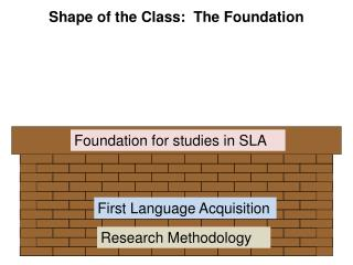 State of the Class: The Foundation