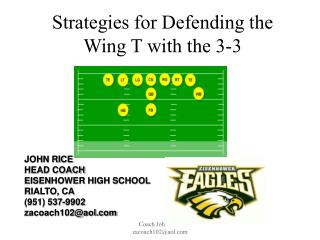 Methodologies for Defending the Wing T with the 3-3