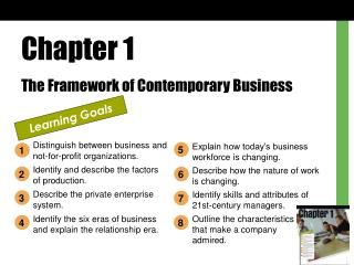 The structure of contemporary business