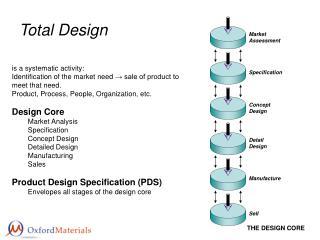 Aggregate Design