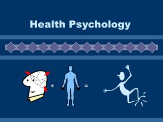 Wellbeing Psychology