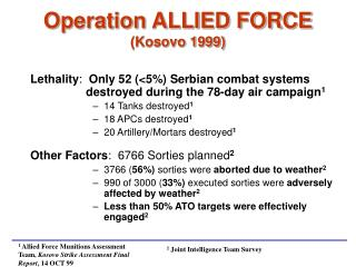 Operation ALLIED FORCE Kosovo 1999