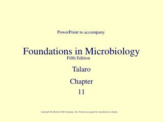 Establishments in Microbiology