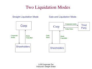 LLM Corporate Tax Instructor: Dwight Drake