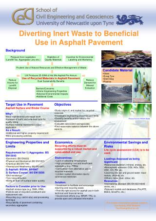 Occupying Inert Waste to Beneficial Use in Asphalt Pavement