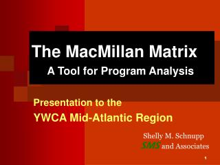 The MacMillan Matrix A Tool for Program Analysis