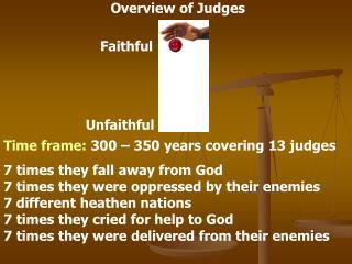 Diagram of Judges