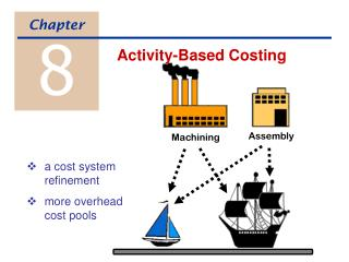 An expense framework refinement all the more overhead cost pools