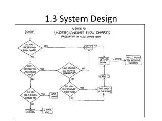 1.3 System Design