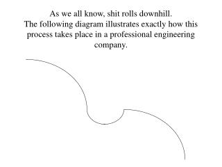 As we all know, poop moves downhill. The accompanying outline delineates precisely how this procedure happens in an aff