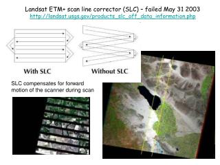 Landsat ETM output line corrector SLC fizzled May 31 2003 landsatgs