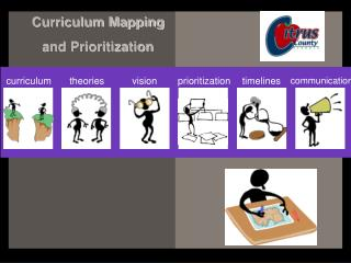 Educational programs Mapping and Prioritization