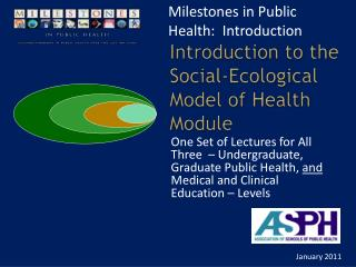 Prologue to the Social-Ecological Model of Health Module
